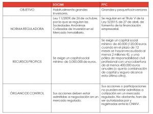 CROWFUNDING-INMOBILIARIO-1_ECIJA-300x225 Crowdfunding en el sector inmobiliario