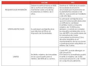 CROWFUNDING-INMOBILIARIO-2_ECIJA-300x225 Crowdfunding en el sector inmobiliario