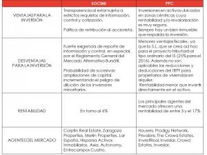 CROWFUNDING-INMOBILIARIO-3_ECIJA-300x225 Crowdfunding en el sector inmobiliario