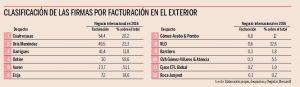 rankingexpansion3_ECIJA-300x87 ECIJA celebra su 20 aniversario en el top 10 de la abogacía española